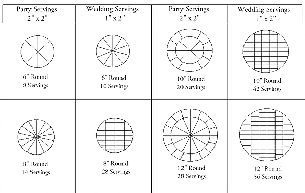 Please Use The Guide Below For Single Tier Cake Servings To Help You Decide The Cake Size You Should Choose If You Are Serving Other Desserts At Your Event